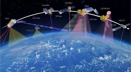 اندونيسيا تهدف لتطوير الأقمار الصناعية الخاصة