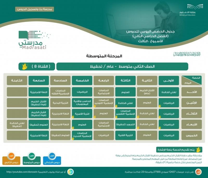 جداول الدروس الأسبوع الثالث عبر منصة عين التعليمية للمراحل التعليمية