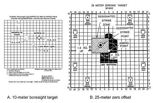 FM3-22.9 Chapter 2 Characteristics, Ammunition, And