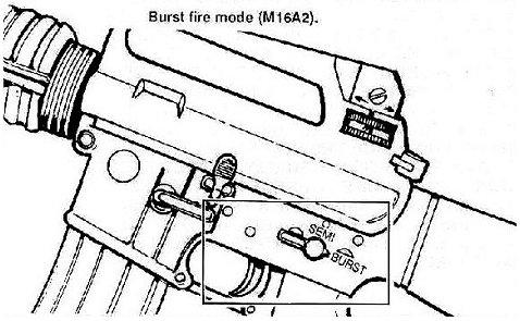 FM3-22.9 Chapter 4 Preliminary Marksmanship Instruction