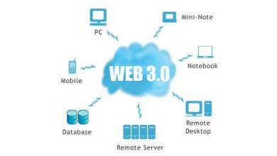 ما هو الجيل الثالث من الويب (Web 3.0) و علاقته باللامركزية و العملات الرقمية
