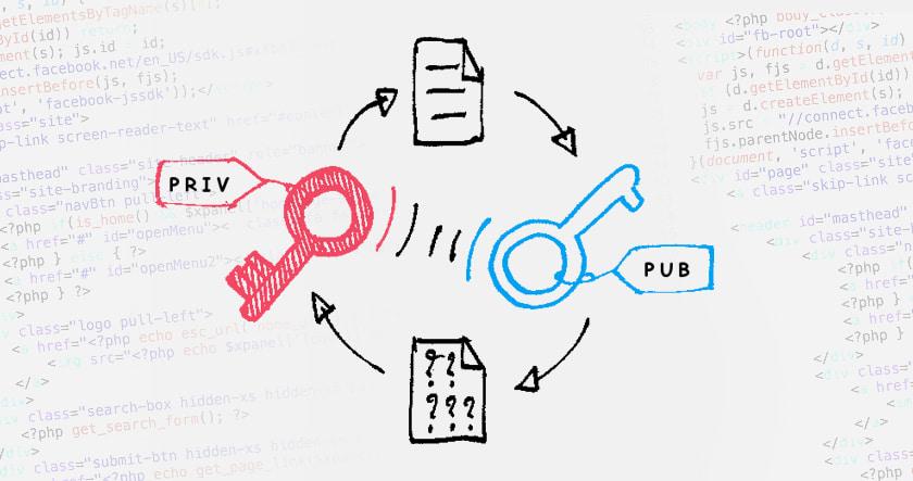 لمحافظ العملات الرقمية... دليل وشرح كامل حول المفاتيح الخاصة (Private Keys)