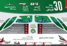 Photo of طيران الإمارات تكمل 30 عاماً في خدمة الرياض