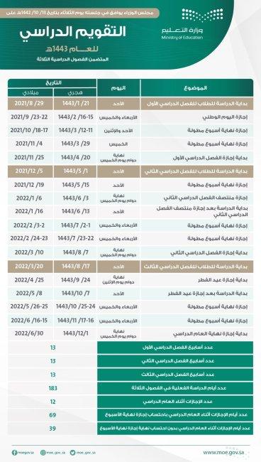التقويم الدراسي الجديد 1443 في السعودية