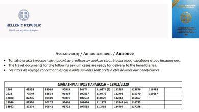 صورة أرقام الباسبورات الجاهزة الخاصة بحالات اللجوء بتاريخ 18/ 02/ 2020
