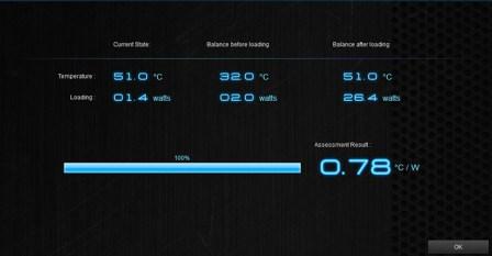 CPU Assessment
