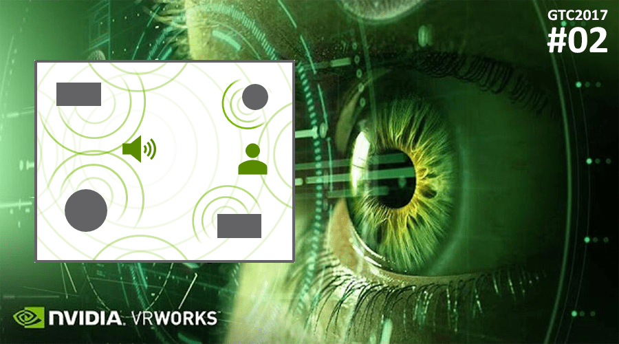 انفيديا تعلن عن VRWorks Audio و 360Video للمطورين