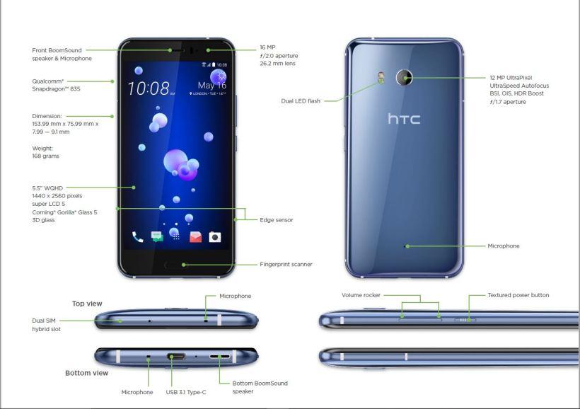 خاصية Edge Sense هاتف HTC U11