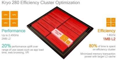Kryo-280-CPU-840x431