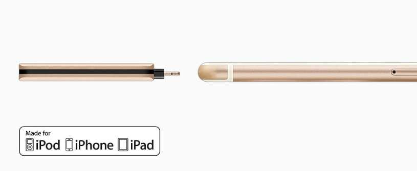 iPhone-iPod-iPad