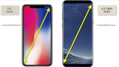 iphone-X-vs-samsung-galaxy-note-8-compare-display