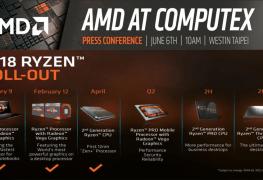 ترقب مؤتمر AMD ضمن فعاليات معرض Computex 2018 في 6 يونيو