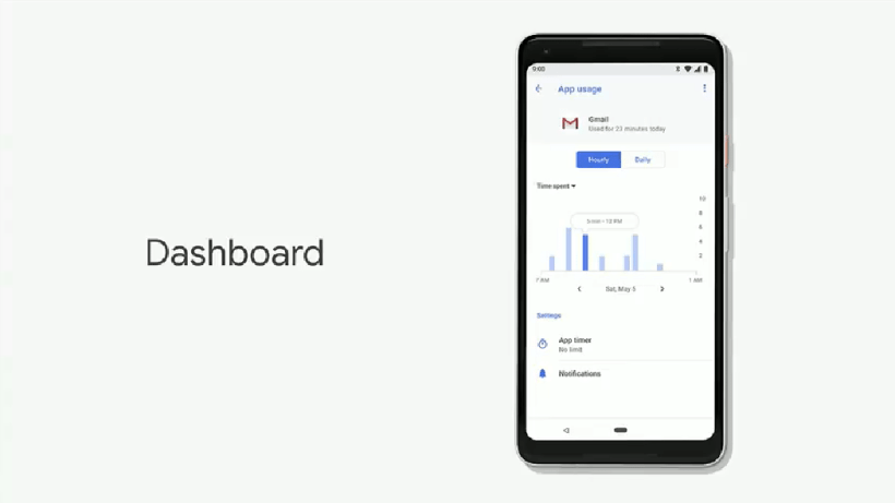Android P Digital wellbeing
