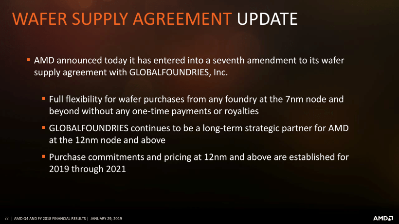 """AMD Updates Wafer Supply Agreement with GlobalFoundries to Free Itself of """"7nm Tax"""""""