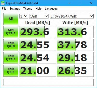 iStorage Secure SSD - Crystal Disk Mark