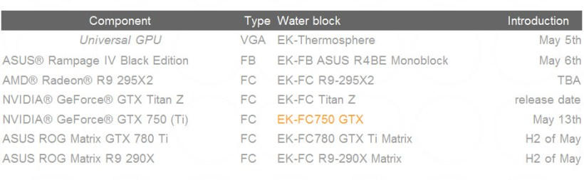 EK-GPU-Motherboard-Blocks-02