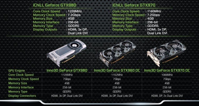 Inno3D-GTX980-970-01