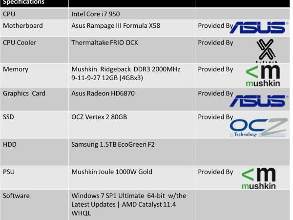 Thermaltake Frio OCK Review- Arabhardware.net