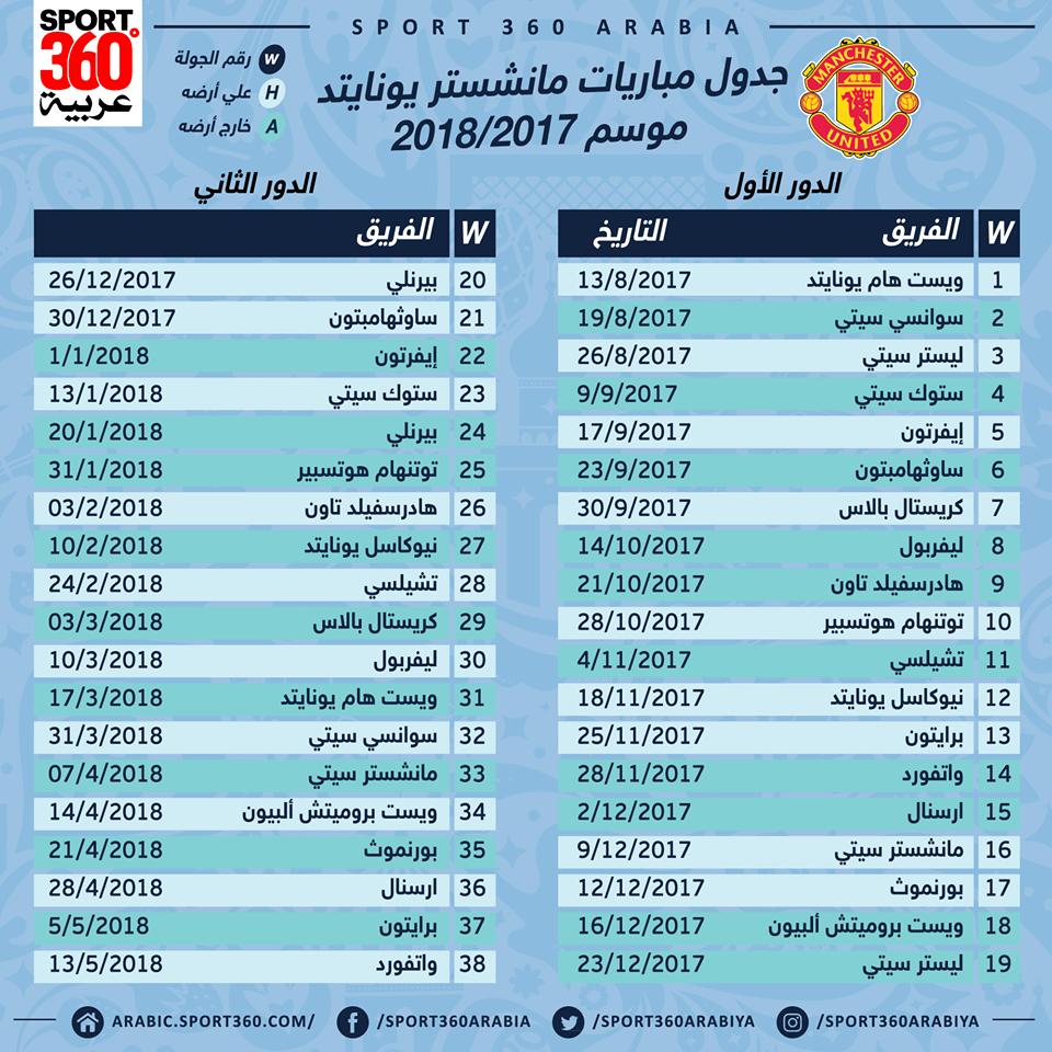 جدول مباريات الدوري الإنجليزي 2017 2018 سبورت 360