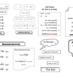 detached pronouns arabic   Arabic Adventures [ 1240 x 1754 Pixel ]