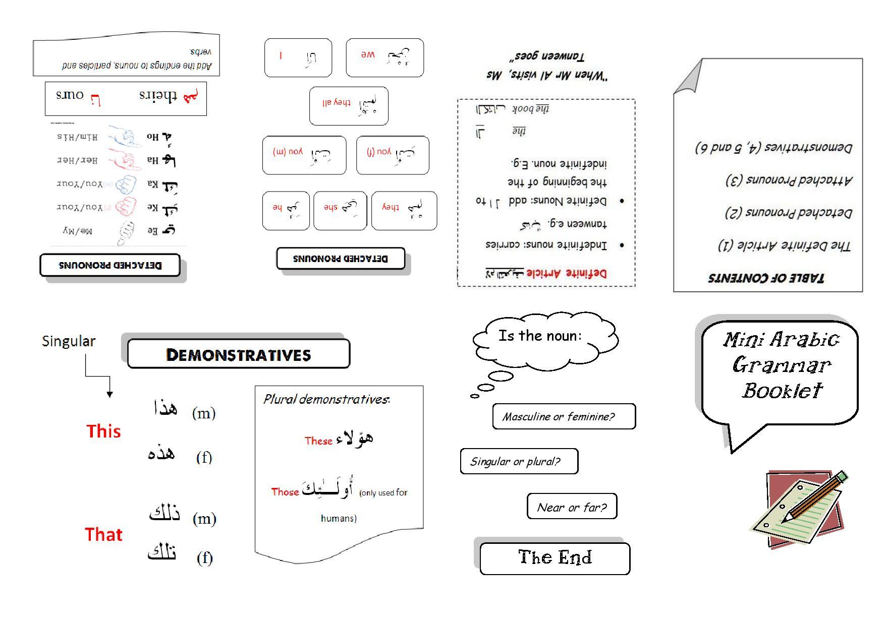 hight resolution of detached pronouns arabic   Arabic Adventures