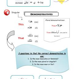 arabic pronouns   Arabic Adventures [ 1754 x 1240 Pixel ]