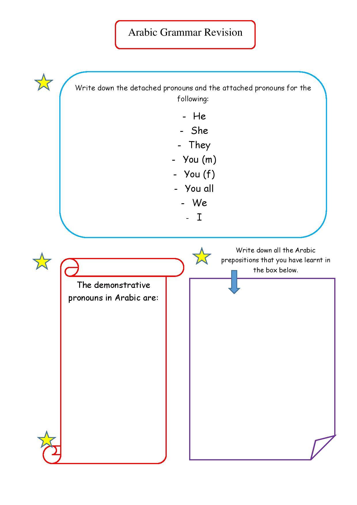 Arabic Grammar Review Worksheet Page 001