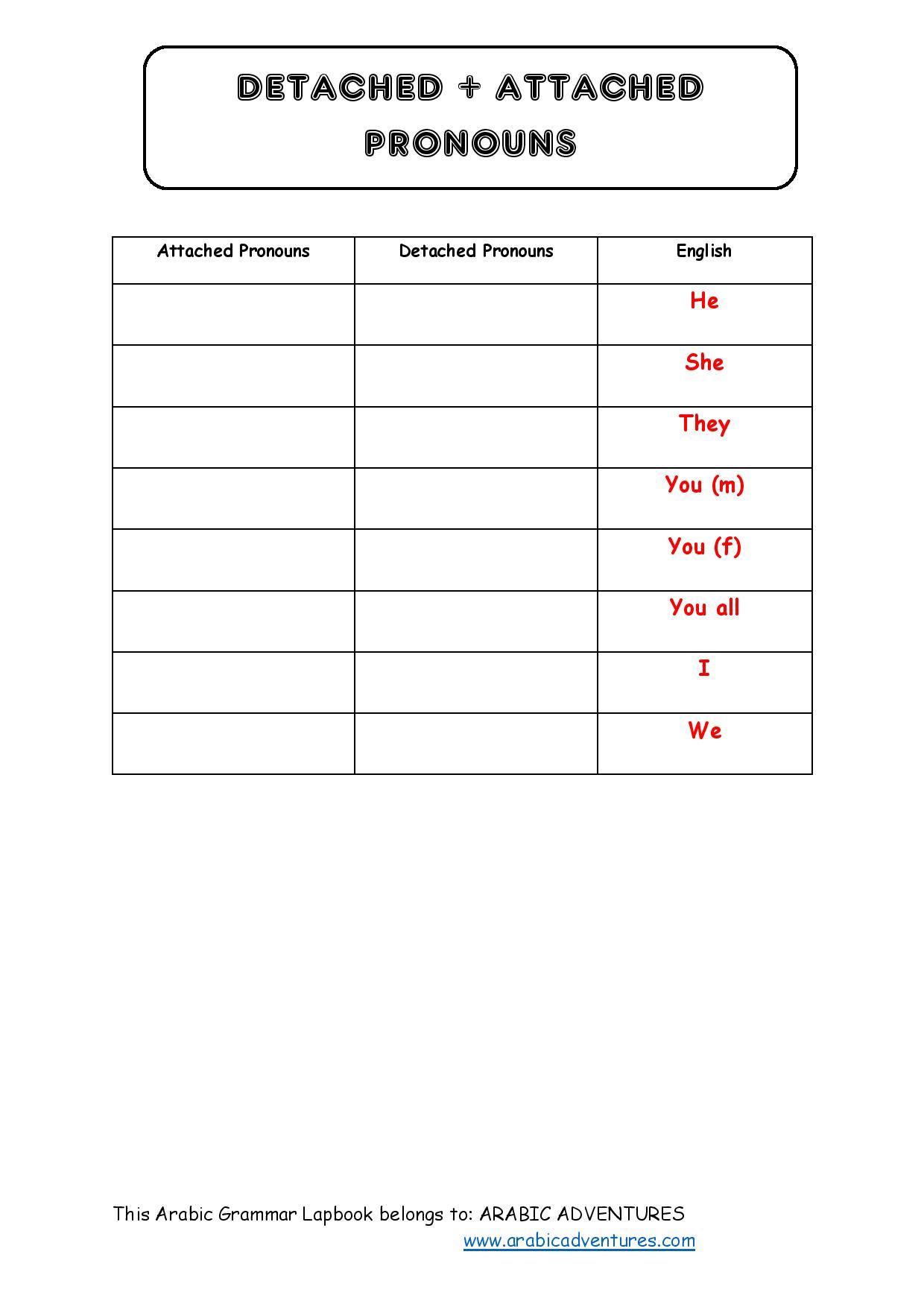 Arabic Demonstrative Pronouns Worksheet