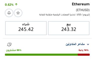 Ethereum investing Plus500