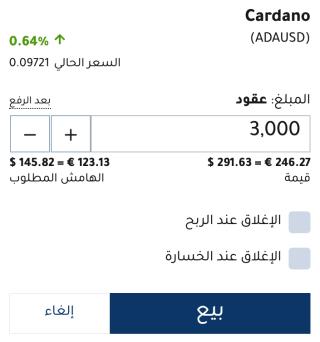 كاردانو Plus500