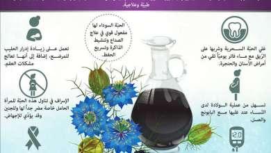 Photo of الحبة السوداء.. فوائد طبيّة وعلاجية