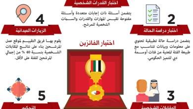 Photo of تكريم الفائزين بجوائز «دبي للأداء الحكومي المتميز» اليوم
