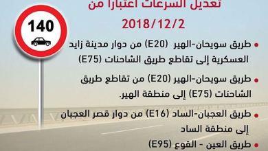 Photo of بدء تطبيق تعديل السرعات على طرق في أبوظبي