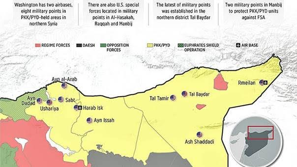 مسؤول روسي: أميركا أقامت نحو 20 قاعدة عسكرية في سوريا