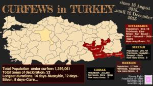 Curfews-in-Turkey