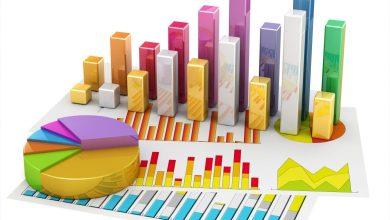 Photo of الإمارات تتصدر قائمة الاستثمارات الواردة للدول العربية العام الماضي بنسبة 33.3%