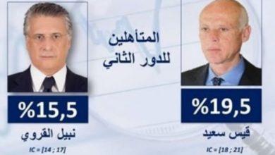Photo of انتخابات تونس تنتصر لمستقل وسجين وتقصي مرشحي الحكومة والجيش والإخوان