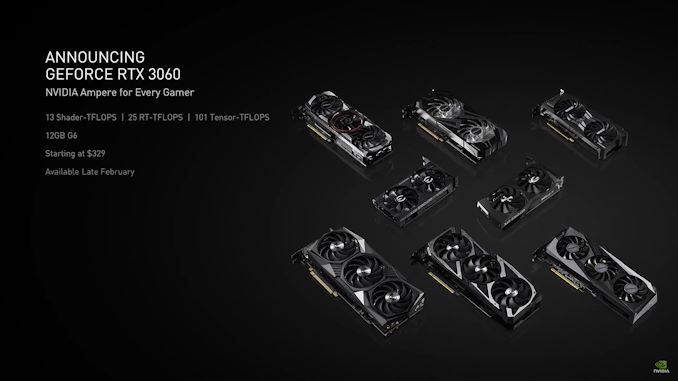 إطلاق كارت الشاشة RTX 3060 من Nvidia في 25 فبراير