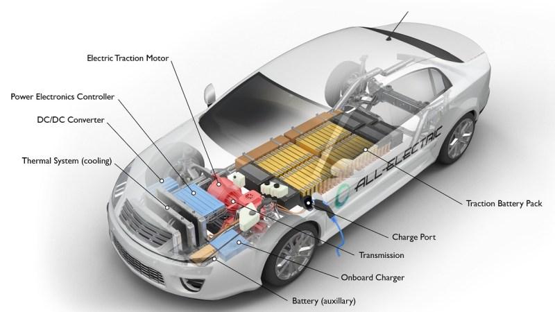 كل ما تريد معرفته عن السيارات الكهربائية