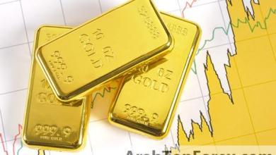 صورة أزمة كورونا تتسبب في رفع أسهم الذهب وتهبط المؤشرات الكلاسيكية