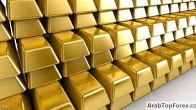 """صورة الذهب يكسب من جدل """"منشأ كورونا"""""""