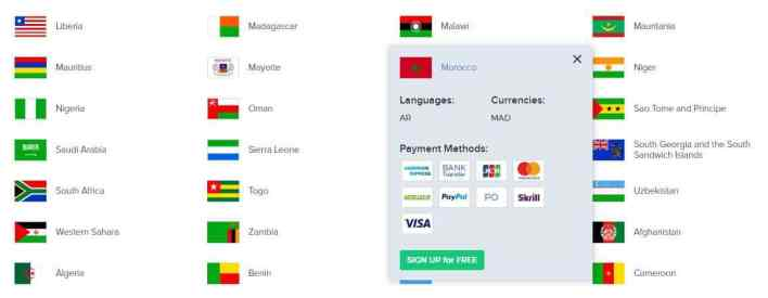 Global Payment Processing Checkout