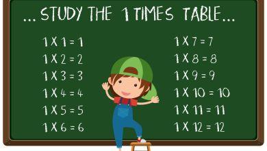 ألعاب وتطبيقات لتعليم جدول الضرب للأطفال