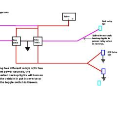 Reverse Light Wiring Diagram Of 3 1 Rescue System Toyota Tundra Puddle Autos Post