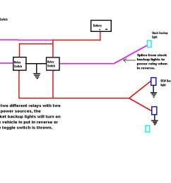 jeep backup light switch wiring [ 1024 x 768 Pixel ]