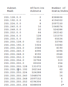 Class  subnet table and no of hosts also ip address  blog by raihan al beruni rh araihan wordpress