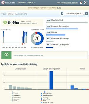 Best Productivity software to keep track of your online activity and be organized