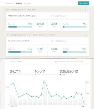 Gumroad Digital marketplace review