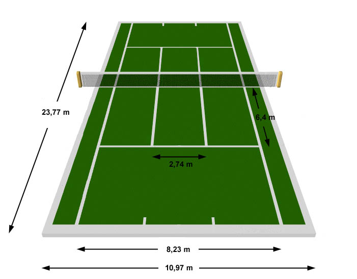 measurement of tennis court with diagram daikin split ac wiring courts 1 arakai mathematics assignmentb each is surrounded by a 4 meter wide border draw one standard and its