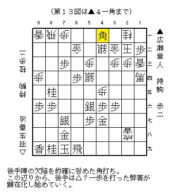 平成最後の竜王戦